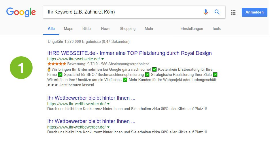 Google Suchergebnisse - Rankings